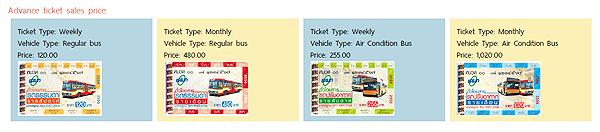 バンコクBMTAのバス回数券カード