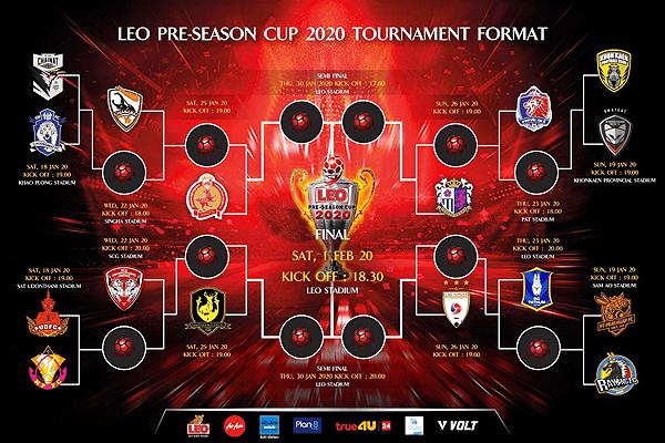 リオプレシーズンカップ