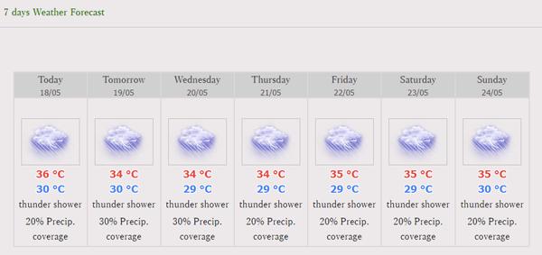バンコクの気象予報