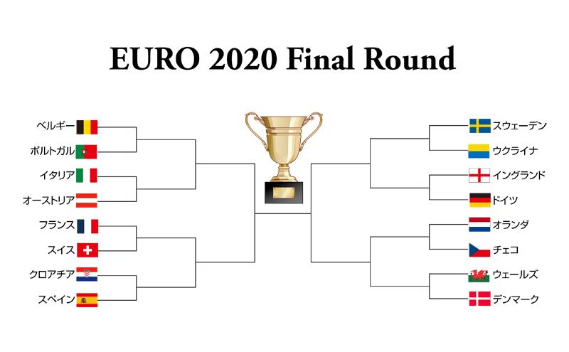 EURO2020決勝トーナメント表
