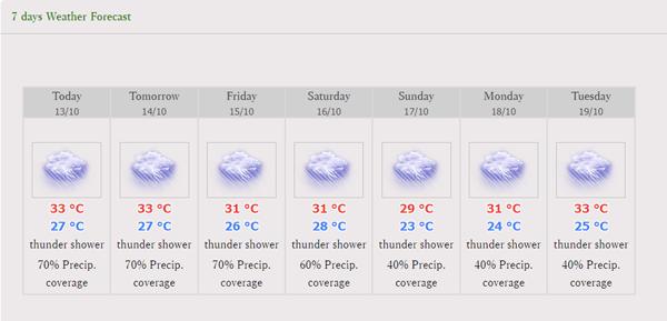 バンコクの天気